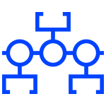 Scheer PAS - Process Automation & Integration Platform